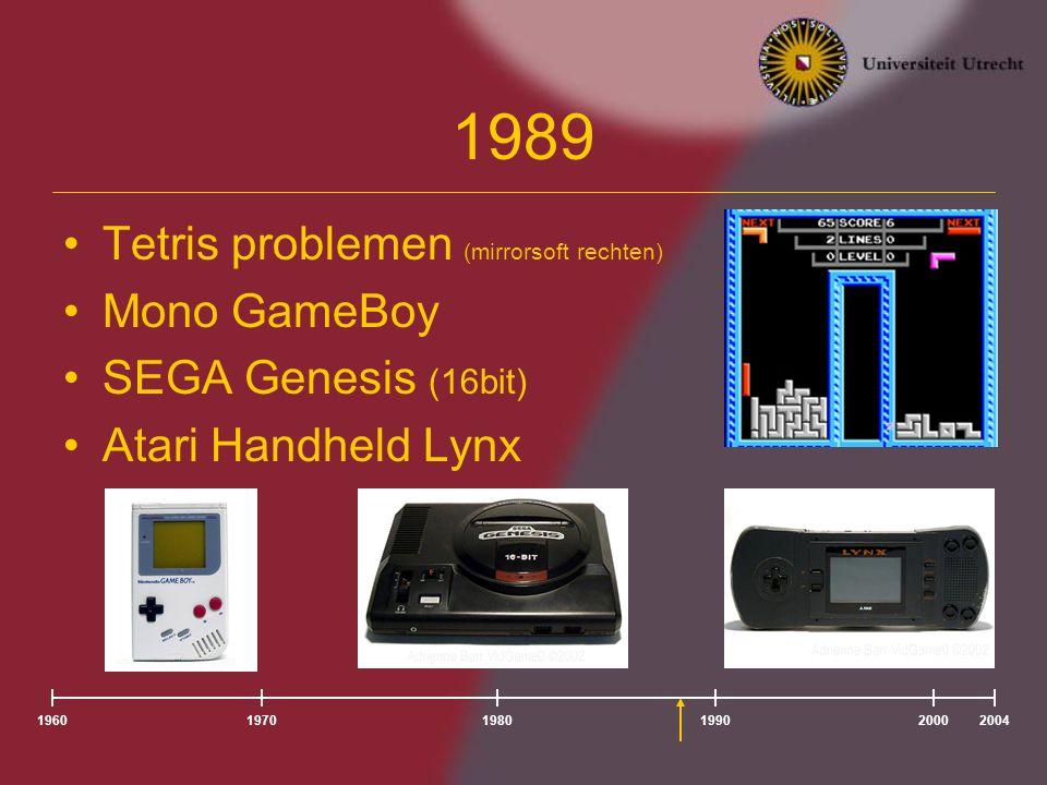 196020041980197019902000 1989 Tetris problemen (mirrorsoft rechten) Mono GameBoy SEGA Genesis (16bit) Atari Handheld Lynx