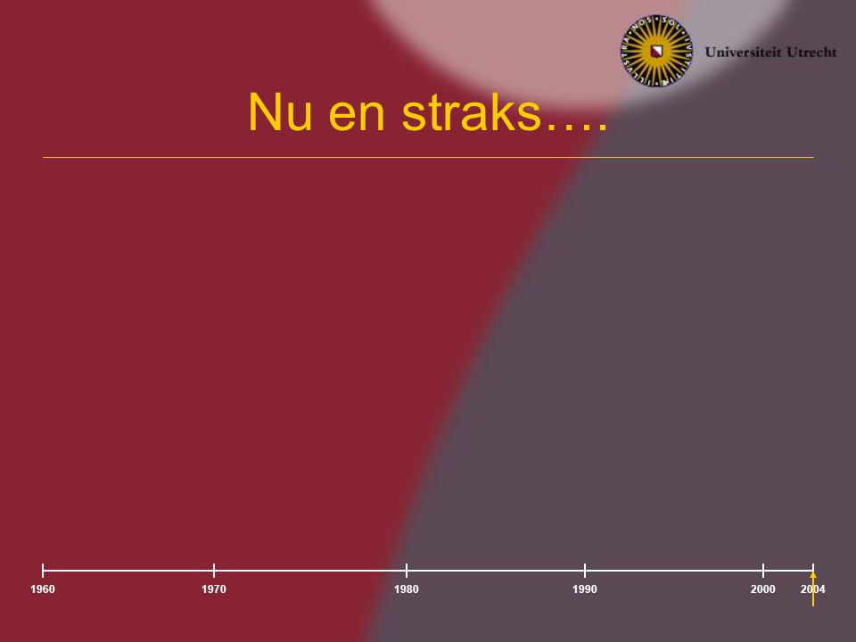 196020041980197019902000 Nu en straks….