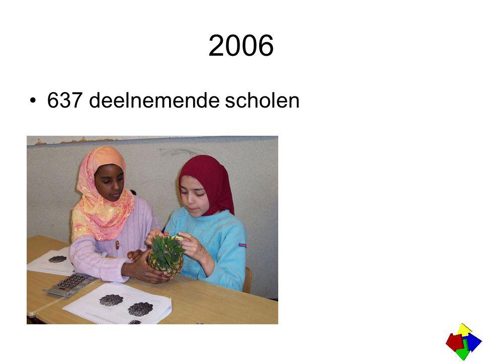 2006 637 deelnemende scholen