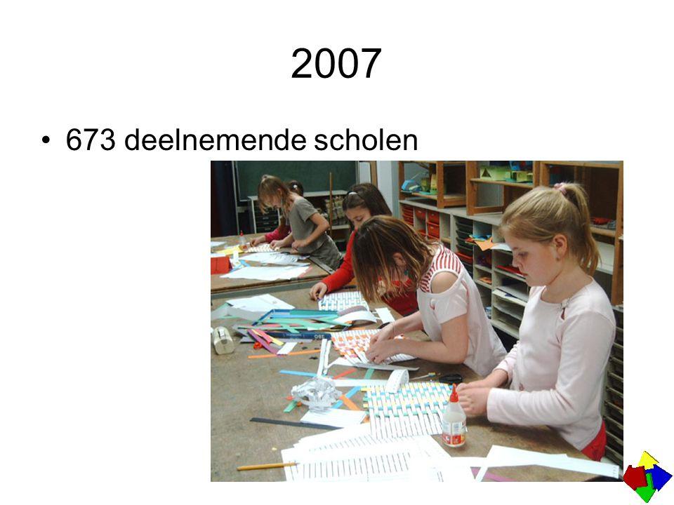 2007 673 deelnemende scholen