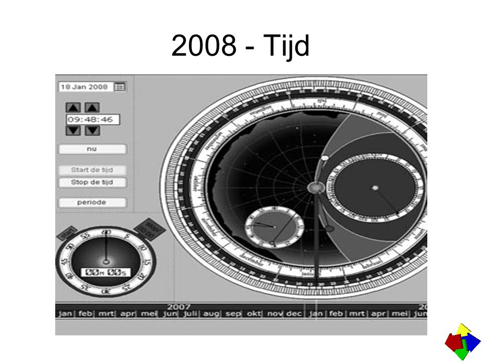 2008 - Tijd