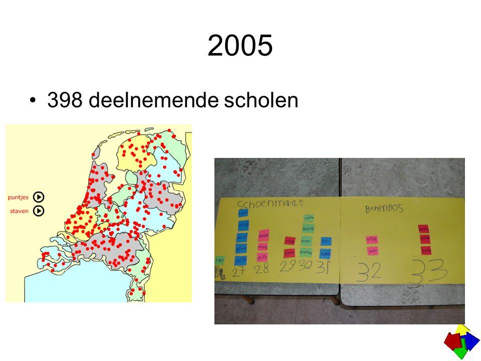 2005 398 deelnemende scholen