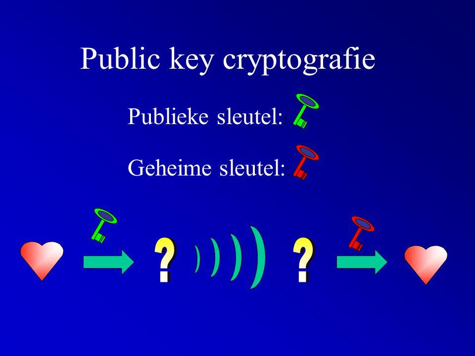 Public key cryptografie Publieke sleutel: : Geheime sleutel: :