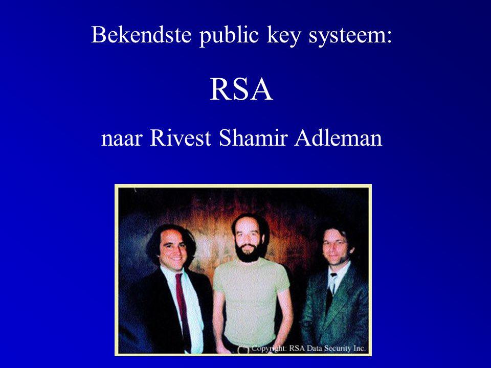Bekendste public key systeem: RSA naar Rivest Shamir Adleman