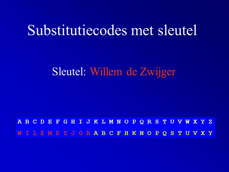 Substitutiecodes met sleutel Sleutel: Willem de Zwijger A B C D E F G H I J K L M N O P Q R S T U V W X Y Z W I L E M D Z J G R A B C F H K N O P Q S T U V X Y
