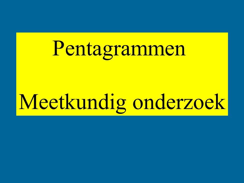 Pentagrammen Meetkundig onderzoek