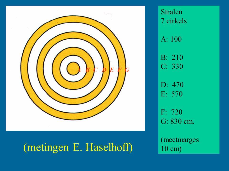 A B C D E F G Stralen 7 cirkels A: 100 B: 210 C: 330 D: 470 E: 570 F: 720 G: 830 cm. (meetmarges 10 cm) (metingen E. Haselhoff)
