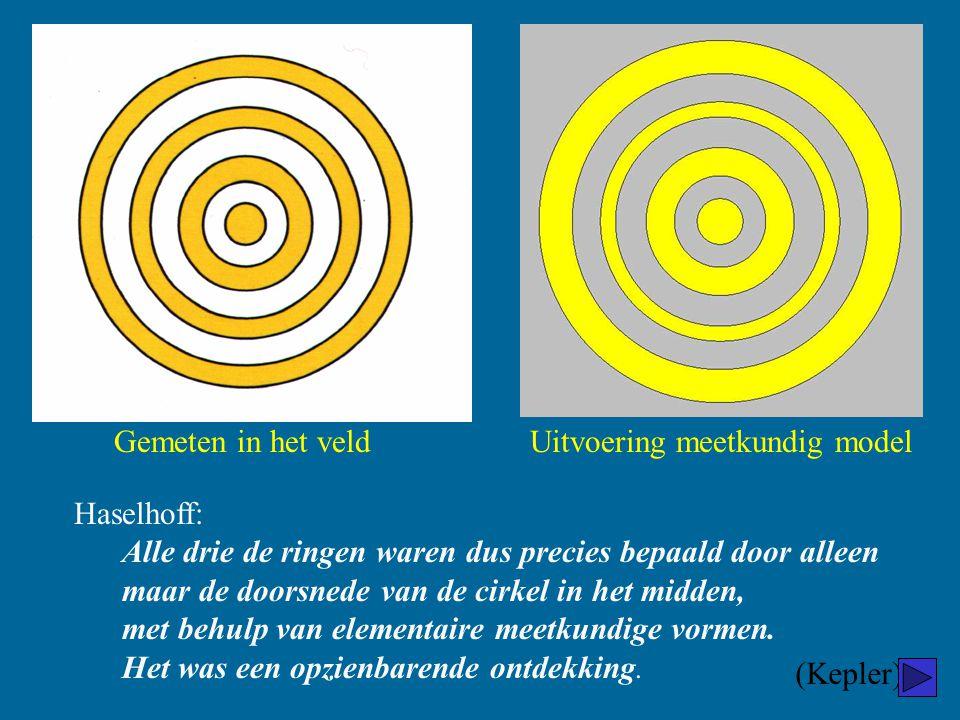Stralen 7 cirkels in veld A: 100 B: 210 C: 330 D: 470 E: 570 F: 720 G: 830 cm.