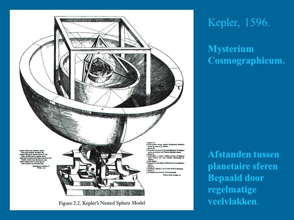 Kepler, 1596. Mysterium Cosmographicum. Afstanden tussen planetaire sferen Bepaald door regelmatige veelvlakken.