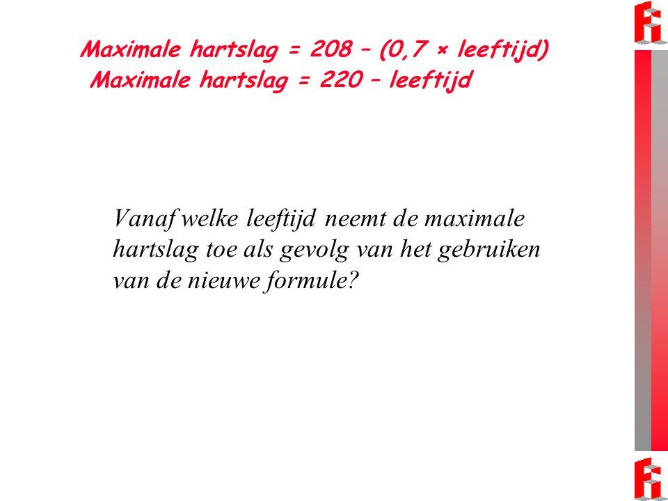 Maximale hartslag = 208 – (0,7 × leeftijd) Maximale hartslag = 220 – leeftijd Wat gebeurt er met het antwoord op de vorige vraag wanneer je het getal 0,7 in de nieuwe formule wijzigt?