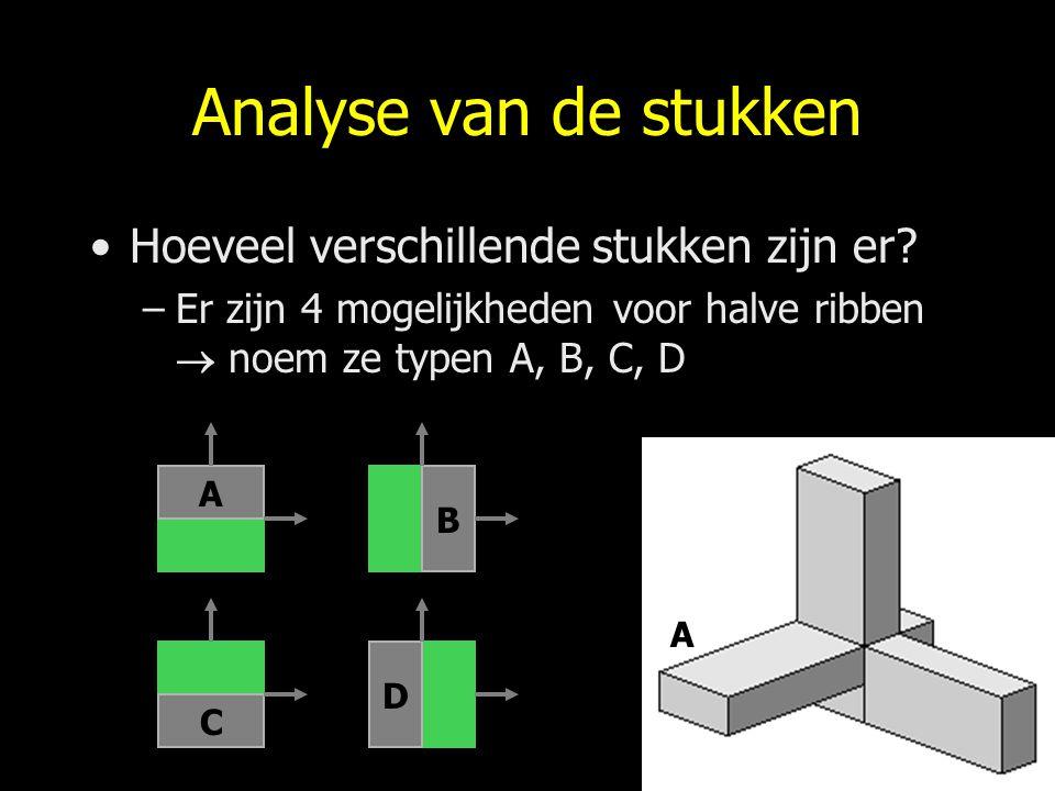 Analyse van de stukken Hoeveel verschillende stukken zijn er? –Er zijn 4 mogelijkheden voor halve ribben  noem ze typen A, B, C, D A C B D A