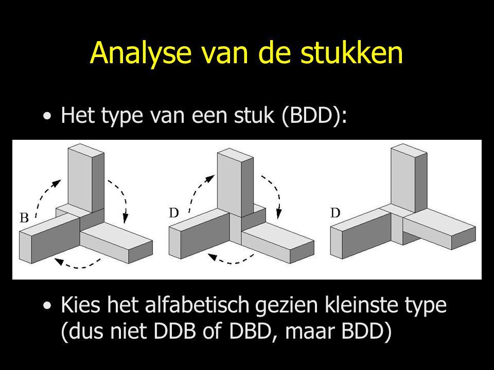 Analyse van de stukken Het type van een stuk (BDD): Kies het alfabetisch gezien kleinste type (dus niet DDB of DBD, maar BDD)