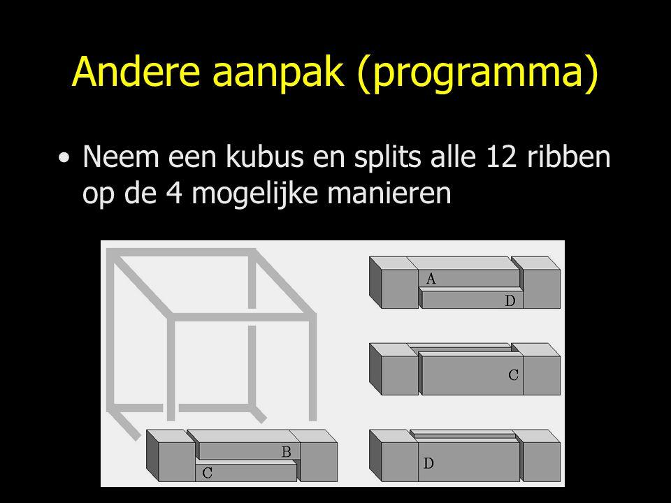 Andere aanpak (programma) Neem een kubus en splits alle 12 ribben op de 4 mogelijke manieren