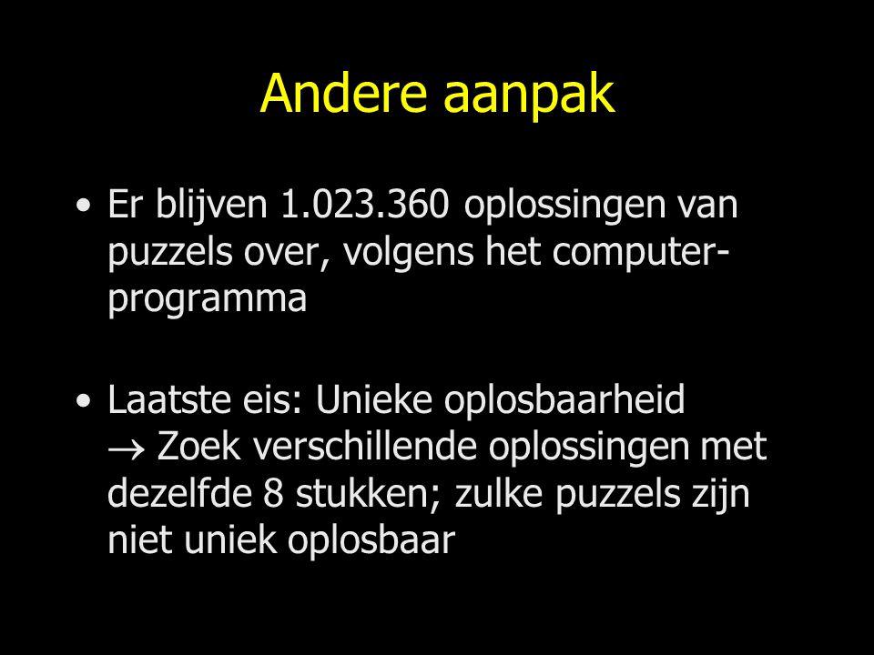 Andere aanpak Er blijven 1.023.360 oplossingen van puzzels over, volgens het computer- programma Laatste eis: Unieke oplosbaarheid  Zoek verschillend