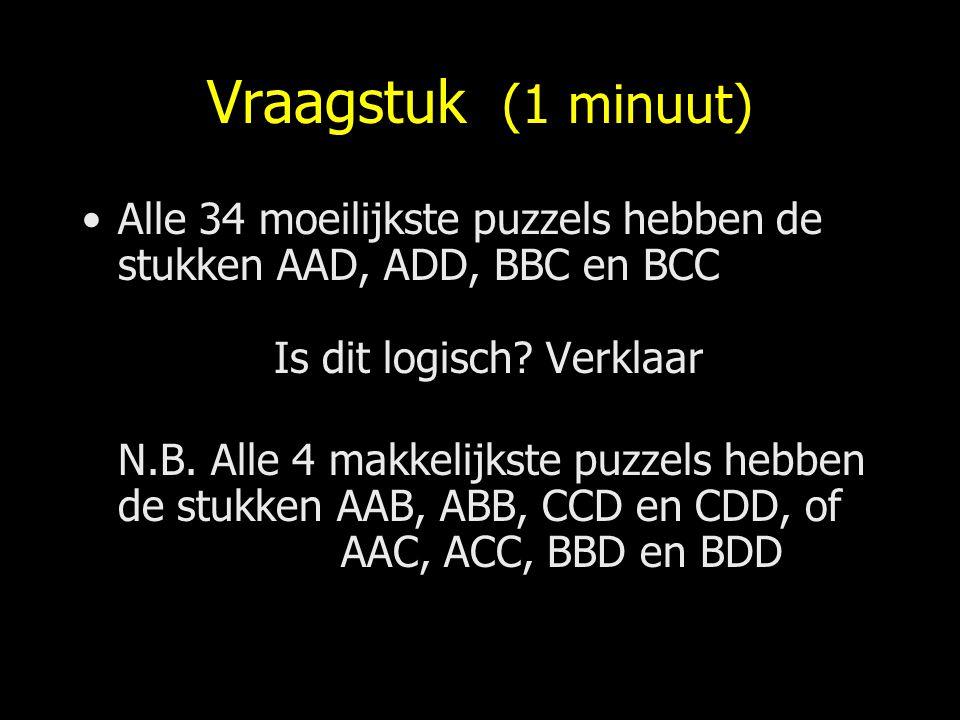 Vraagstuk (1 minuut) Alle 34 moeilijkste puzzels hebben de stukken AAD, ADD, BBC en BCC Is dit logisch? Verklaar N.B. Alle 4 makkelijkste puzzels hebb
