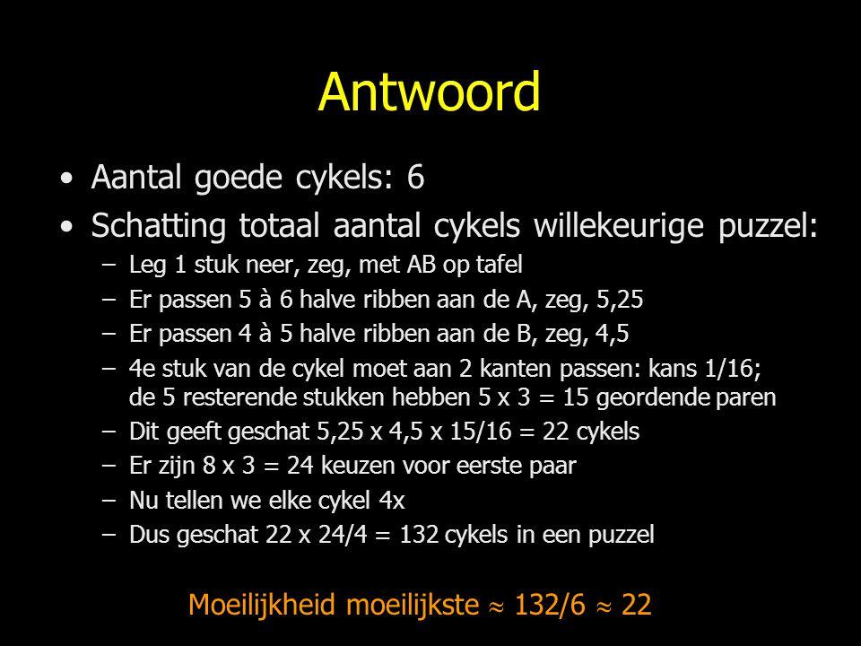 Antwoord Aantal goede cykels: 6 Schatting totaal aantal cykels willekeurige puzzel: –Leg 1 stuk neer, zeg, met AB op tafel –Er passen 5 à 6 halve ribb