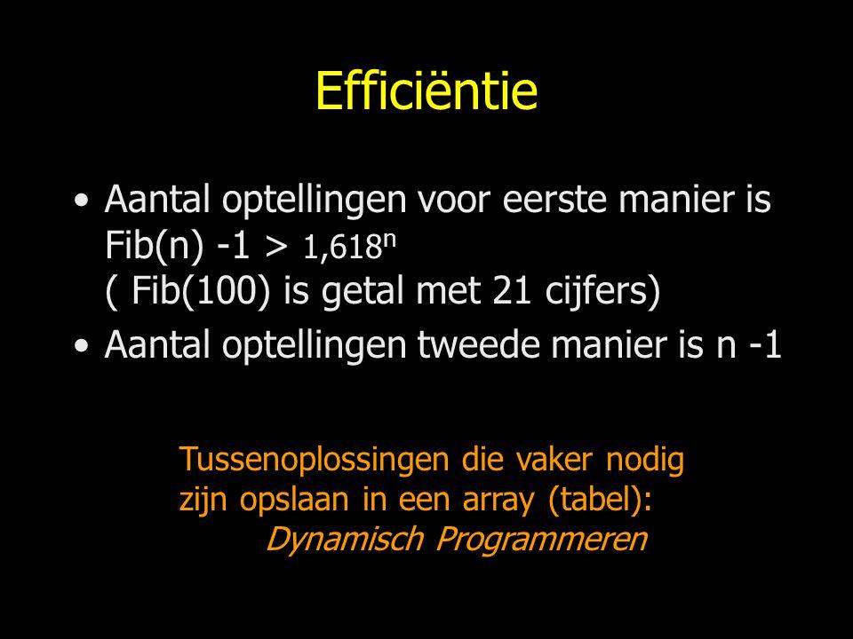Efficiëntie Aantal optellingen voor eerste manier is Fib(n) -1 > 1,618 n ( Fib(100) is getal met 21 cijfers) Aantal optellingen tweede manier is n -1