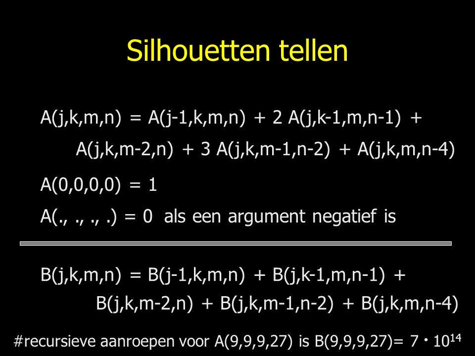 Silhouetten tellen A(j,k,m,n) = A(j-1,k,m,n) + 2 A(j,k-1,m,n-1) + A(j,k,m-2,n) + 3 A(j,k,m-1,n-2) + A(j,k,m,n-4) A(0,0,0,0) = 1 A(.,.,.,.) = 0 als een argument negatief is #recursieve aanroepen voor A(9,9,9,27) is B(9,9,9,27)= 7 10 14 B(j,k,m,n) = B(j-1,k,m,n) + B(j,k-1,m,n-1) + B(j,k,m-2,n) + B(j,k,m-1,n-2) + B(j,k,m,n-4)