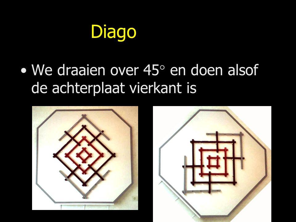 Diago We draaien over 45  en doen alsof de achterplaat vierkant is
