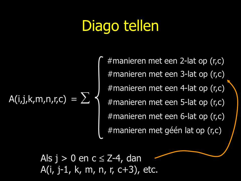 Diago tellen A(i,j,k,m,n,r,c) =  #manieren met een 2-lat op (r,c) #manieren met een 3-lat op (r,c) #manieren met een 4-lat op (r,c) #manieren met een 5-lat op (r,c) #manieren met een 6-lat op (r,c) #manieren met géén lat op (r,c) Als j > 0 en c  Z-4, dan A(i, j-1, k, m, n, r, c+3), etc.