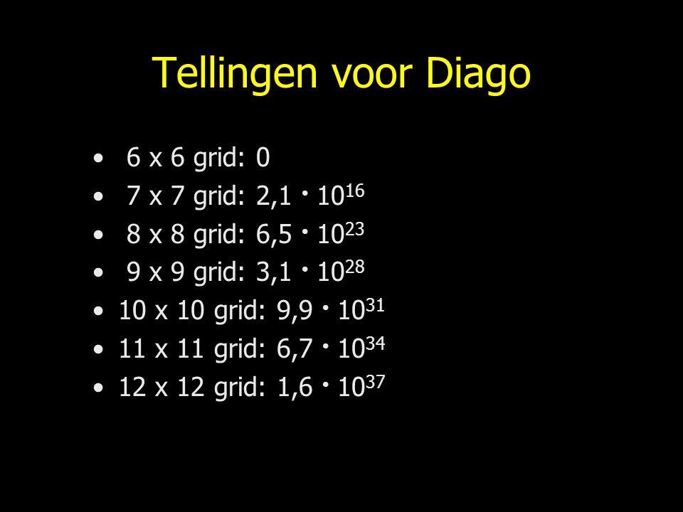 Tellingen voor Diago 6 x 6 grid: 0 7 x 7 grid: 2,1 10 16 8 x 8 grid: 6,5 10 23 9 x 9 grid: 3,1 10 28 10 x 10 grid: 9,9 10 31 11 x 11 grid: 6,7 10 34 12 x 12 grid: 1,6 10 37