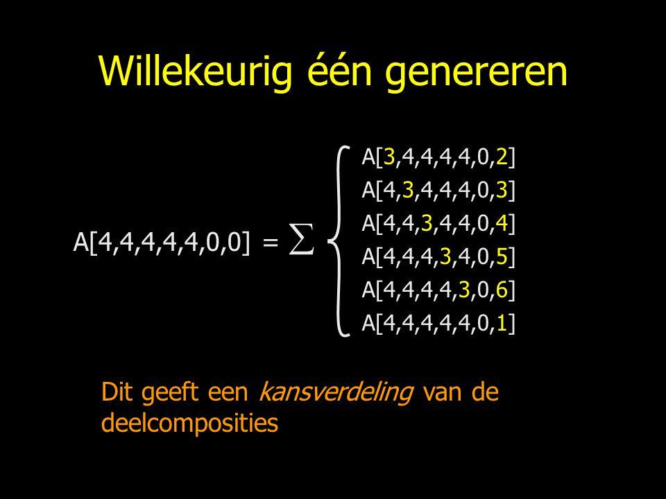 Willekeurig één genereren A[4,4,4,4,4,0,0] =  A[3,4,4,4,4,0,2] A[4,3,4,4,4,0,3] A[4,4,3,4,4,0,4] A[4,4,4,3,4,0,5] A[4,4,4,4,3,0,6] A[4,4,4,4,4,0,1] Dit geeft een kansverdeling van de deelcomposities