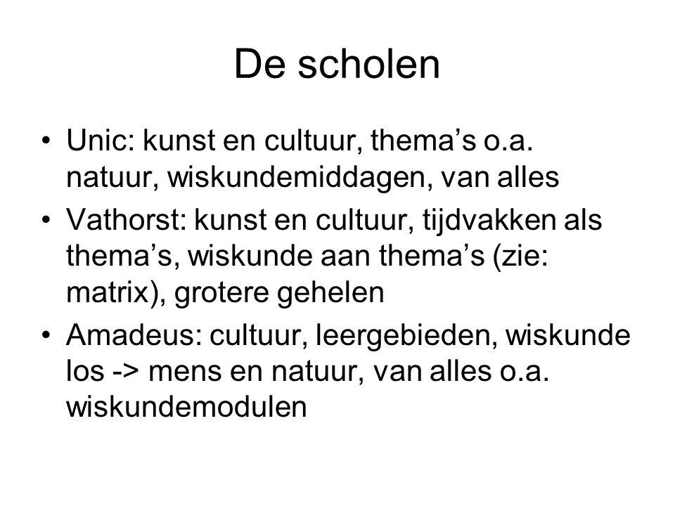 De scholen Unic: kunst en cultuur, thema's o.a.