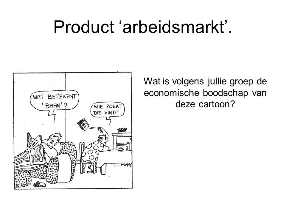 Product 'arbeidsmarkt'. Wat is volgens jullie groep de economische boodschap van deze cartoon?