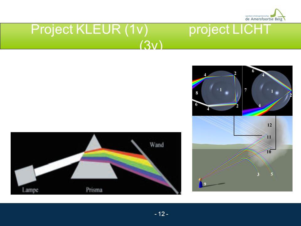 - 12 - Project KLEUR (1v) project LICHT (3v)