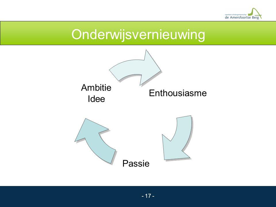 - 17 - Onderwijsvernieuwing Enthousiasme Passie Ambitie Idee