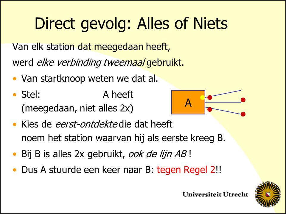 Direct gevolg: Alles of Niets Van elk station dat meegedaan heeft, werd elke verbinding tweemaal gebruikt.