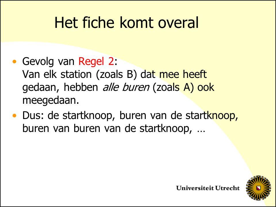 Het fiche komt overal Gevolg van Regel 2: Van elk station (zoals B) dat mee heeft gedaan, hebben alle buren (zoals A) ook meegedaan.