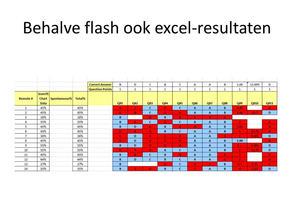 Behalve flash ook excel-resultaten
