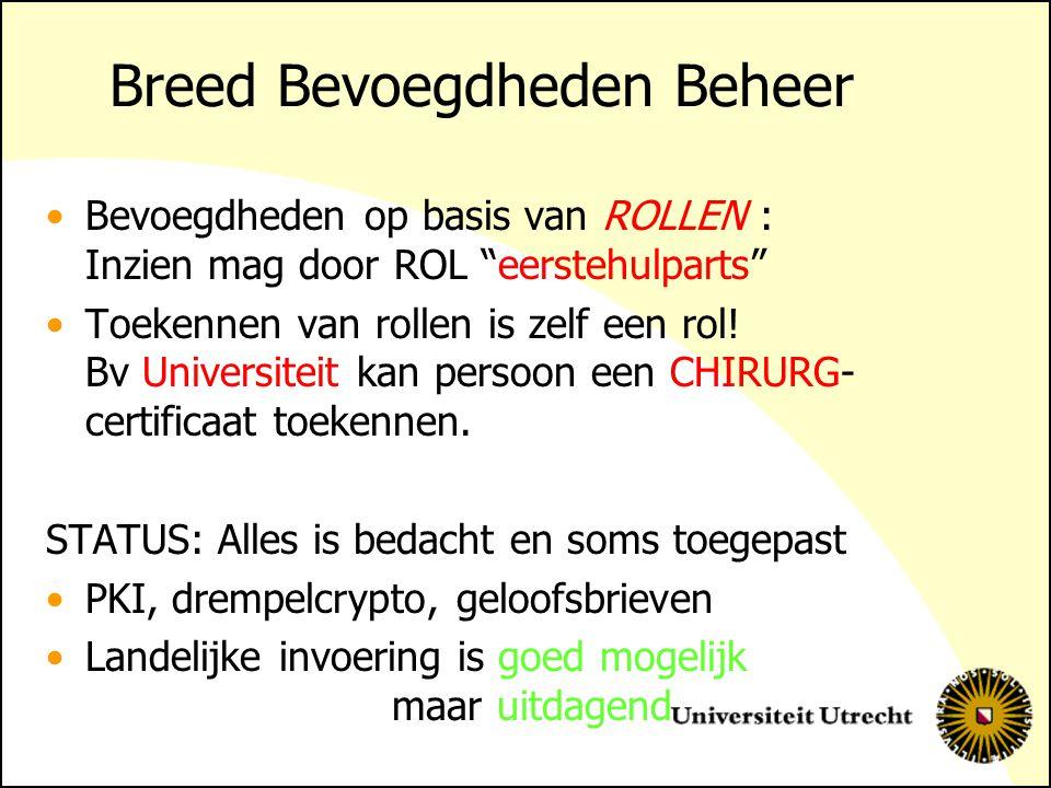 """Breed Bevoegdheden Beheer Bevoegdheden op basis van ROLLEN : Inzien mag door ROL """"eerstehulparts"""" Toekennen van rollen is zelf een rol! Bv Universitei"""