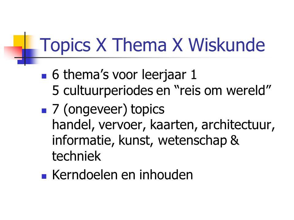 """Topics X Thema X Wiskunde 6 thema's voor leerjaar 1 5 cultuurperiodes en """"reis om wereld"""" 7 (ongeveer) topics handel, vervoer, kaarten, architectuur,"""
