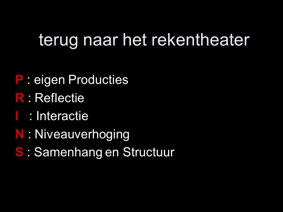 terug naar het rekentheater P : eigen Producties R : Reflectie I : Interactie N : Niveauverhoging S : Samenhang en Structuur