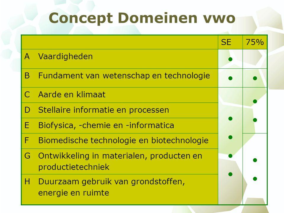 Concept Domeinen vwo SE75% A Vaardigheden B Fundament van wetenschap en technologie C Aarde en klimaat D Stellaire informatie en processen E Biofysica, -chemie en -informatica F Biomedische technologie en biotechnologie G Ontwikkeling in materialen, producten en productietechniek H Duurzaam gebruik van grondstoffen, energie en ruimte