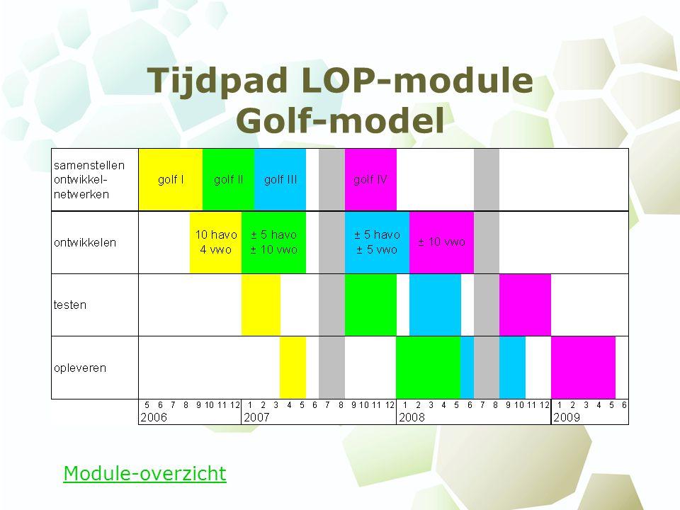 Tijdpad LOP-module Golf-model Module-overzicht
