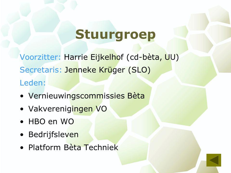 Stuurgroep Voorzitter: Harrie Eijkelhof (cd-bèta, UU) Secretaris: Jenneke Krüger (SLO) Leden: Vernieuwingscommissies Bèta Vakverenigingen VO HBO en WO Bedrijfsleven Platform Bèta Techniek