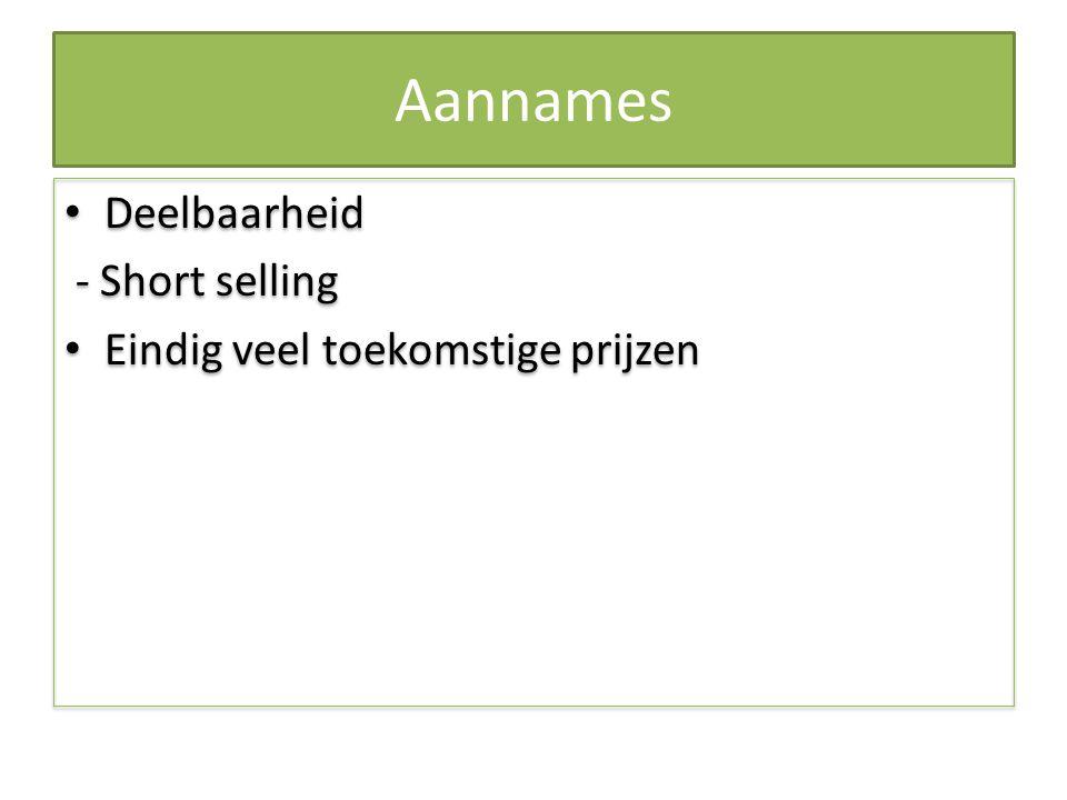 Aannames Deelbaarheid - Short selling Eindig veel toekomstige prijzen Deelbaarheid - Short selling Eindig veel toekomstige prijzen