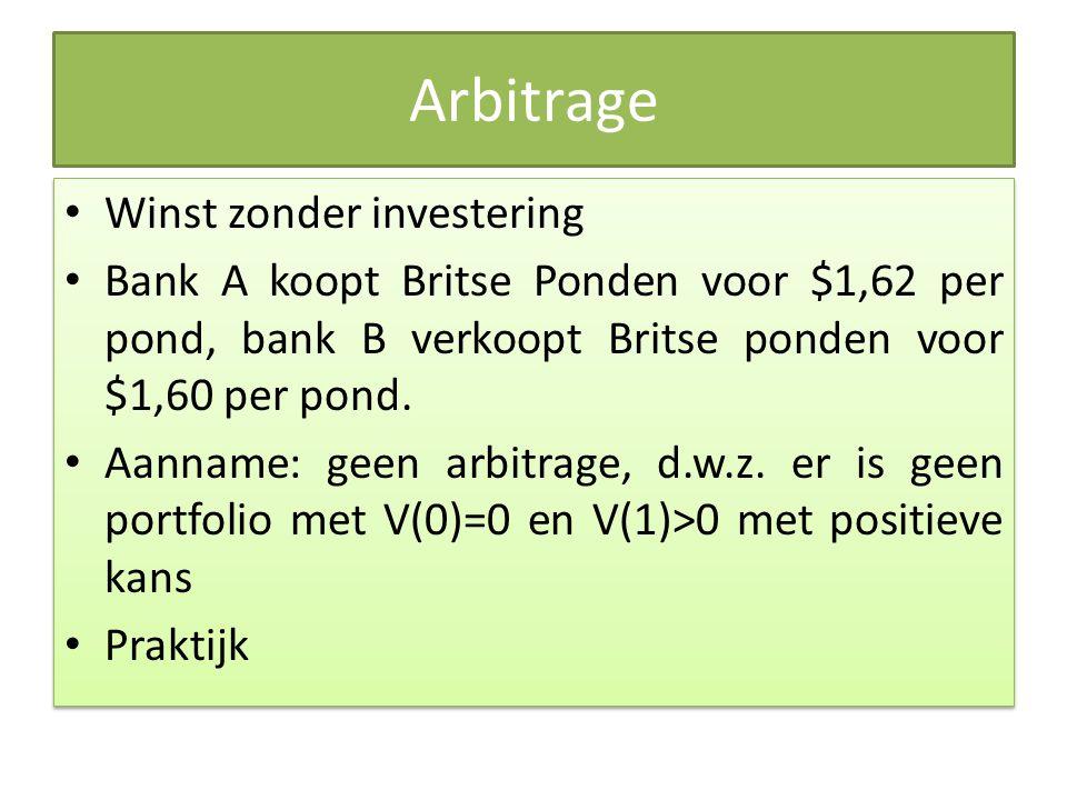 Arbitrage Winst zonder investering Bank A koopt Britse Ponden voor $1,62 per pond, bank B verkoopt Britse ponden voor $1,60 per pond. Aanname: geen ar