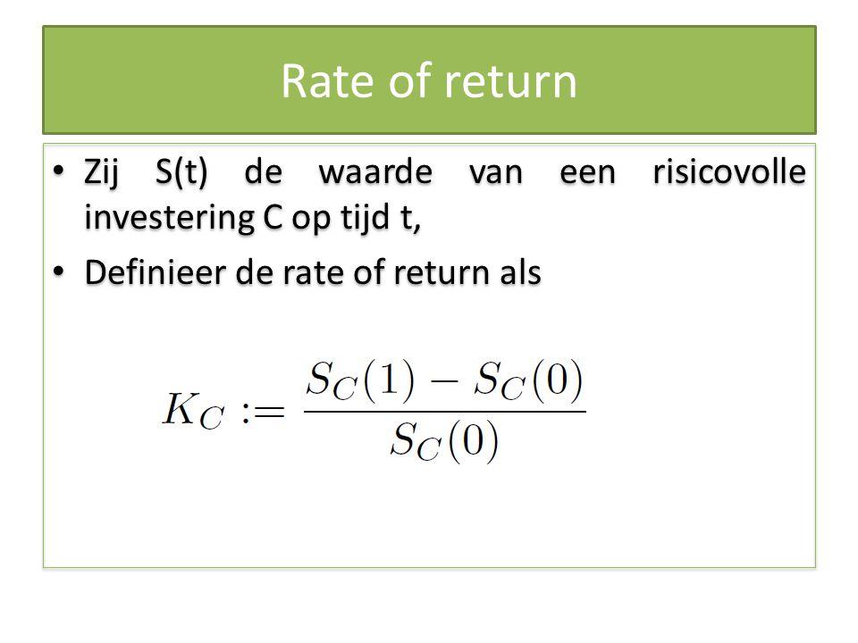 Rate of return Zij S(t) de waarde van een risicovolle investering C op tijd t, Definieer de rate of return als Zij S(t) de waarde van een risicovolle