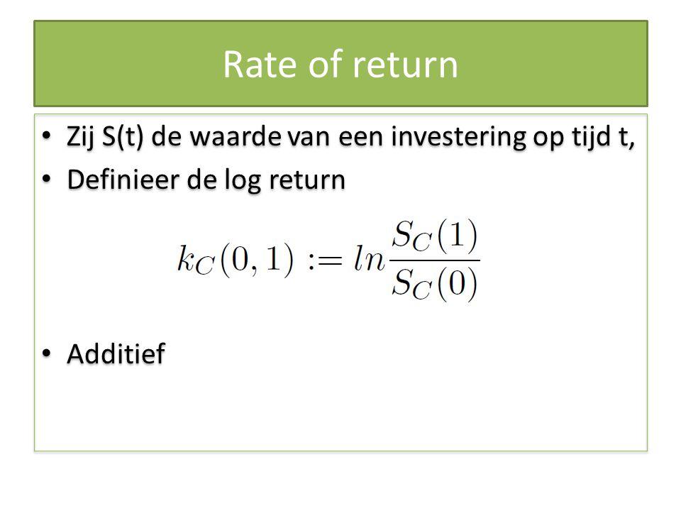 Rate of return Zij S(t) de waarde van een investering op tijd t, Definieer de log return Additief Zij S(t) de waarde van een investering op tijd t, De