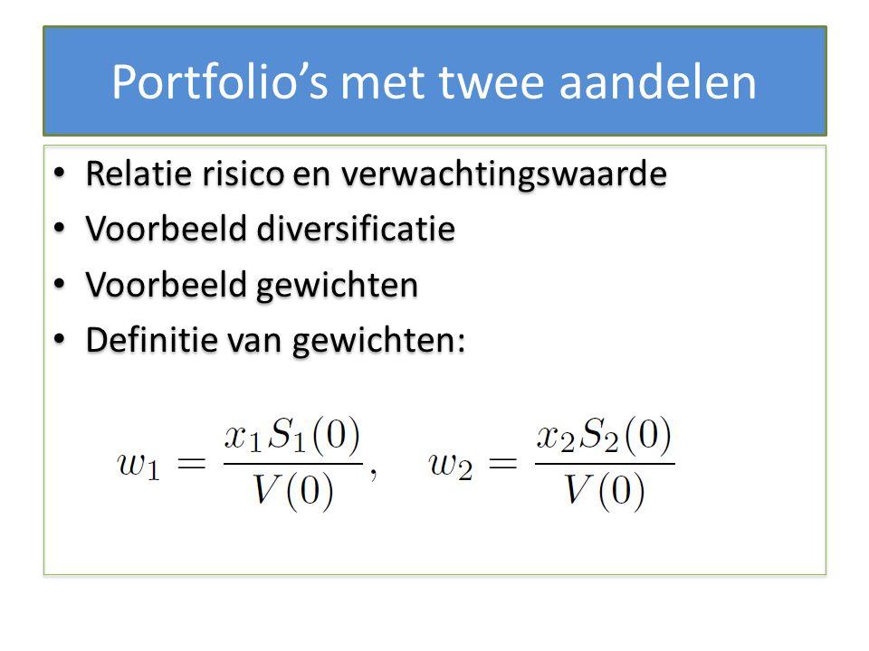 Portfolio's met twee aandelen Relatie risico en verwachtingswaarde Voorbeeld diversificatie Voorbeeld gewichten Definitie van gewichten: Relatie risic