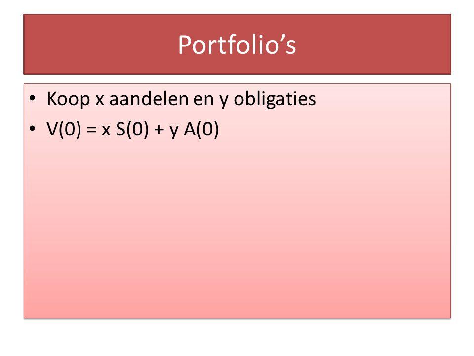 Portfolio's Koop x aandelen en y obligaties V(0) = x S(0) + y A(0) V(1) = x S(1) + y A(1) Koop x aandelen en y obligaties V(0) = x S(0) + y A(0) V(1) = x S(1) + y A(1)