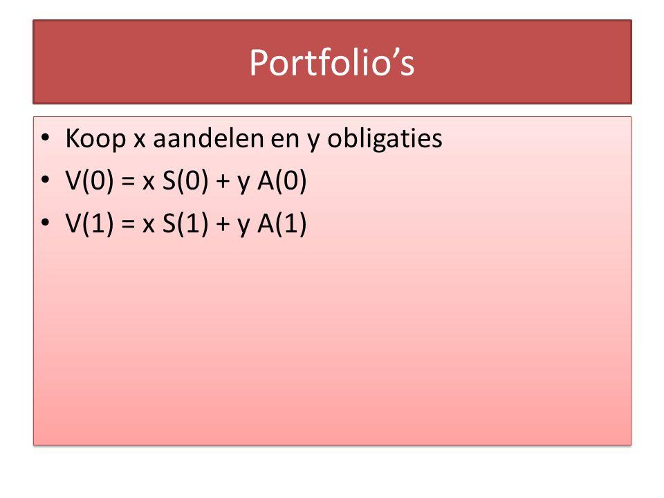 Portfolio's Koop x aandelen en y obligaties V(0) = x S(0) + y A(0) V(1) = x S(1) + y A(1) Portfolio is paar (x,y) Koop x aandelen en y obligaties V(0) = x S(0) + y A(0) V(1) = x S(1) + y A(1) Portfolio is paar (x,y)