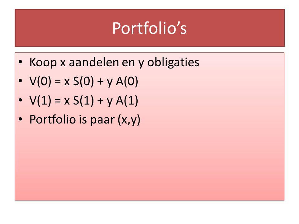 Portfolio's Koop x aandelen en y obligaties V(0) = x S(0) + y A(0) V(1) = x S(1) + y A(1) Portfolio is paar (x,y) Koop x aandelen en y obligaties V(0)