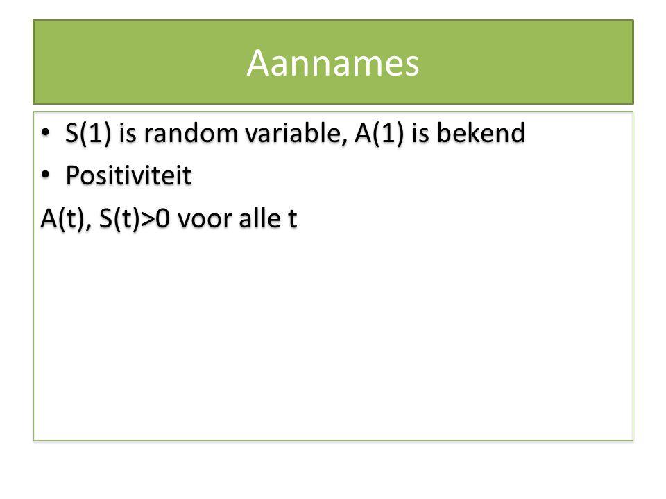 Aannames S(1) is random variable, A(1) is bekend Positiviteit A(t), S(t)>0 voor alle t Voorbeeld: S(0)= 50, S(1) = S(1) is random variable, A(1) is bekend Positiviteit A(t), S(t)>0 voor alle t Voorbeeld: S(0)= 50, S(1) =