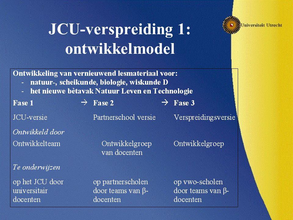JCU-verspreiding 1: ontwikkelmodel