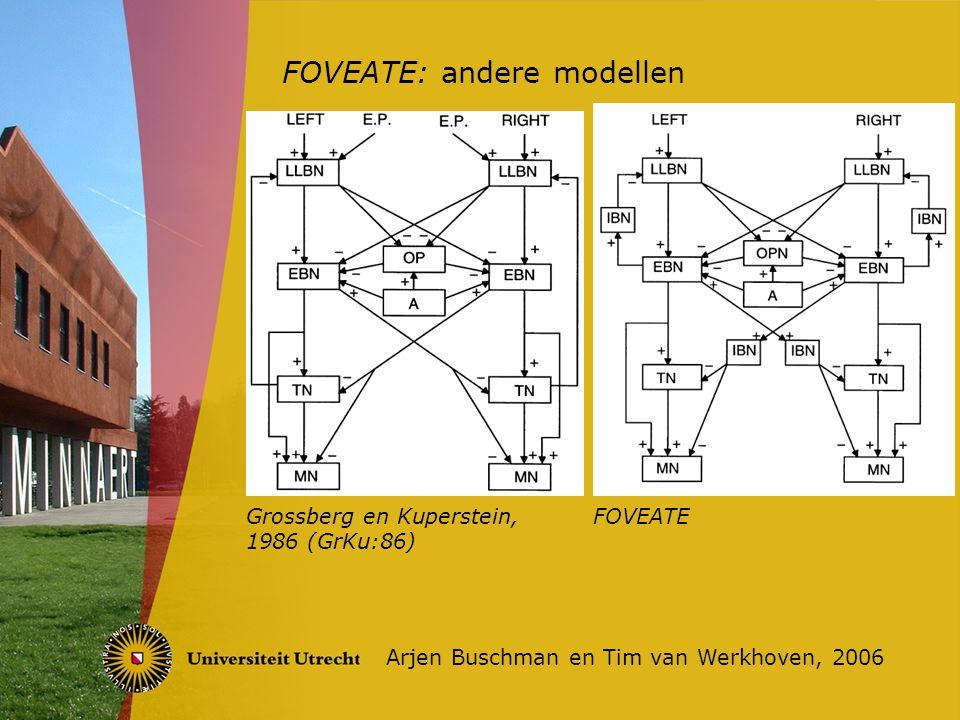 FOVEATE: andere modellen Arjen Buschman en Tim van Werkhoven, 2006 Grossberg en Kuperstein, 1986 (GrKu:86) FOVEATE